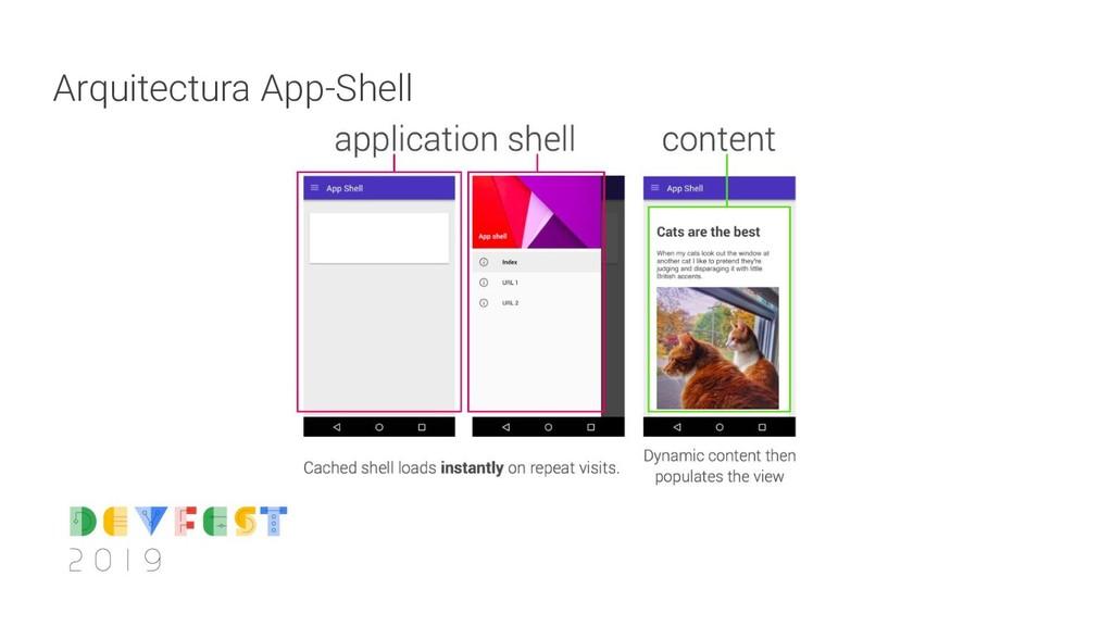 Arquitectura App-Shell