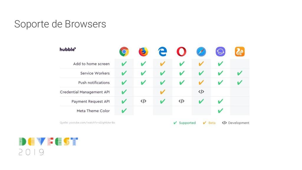 Soporte de Browsers