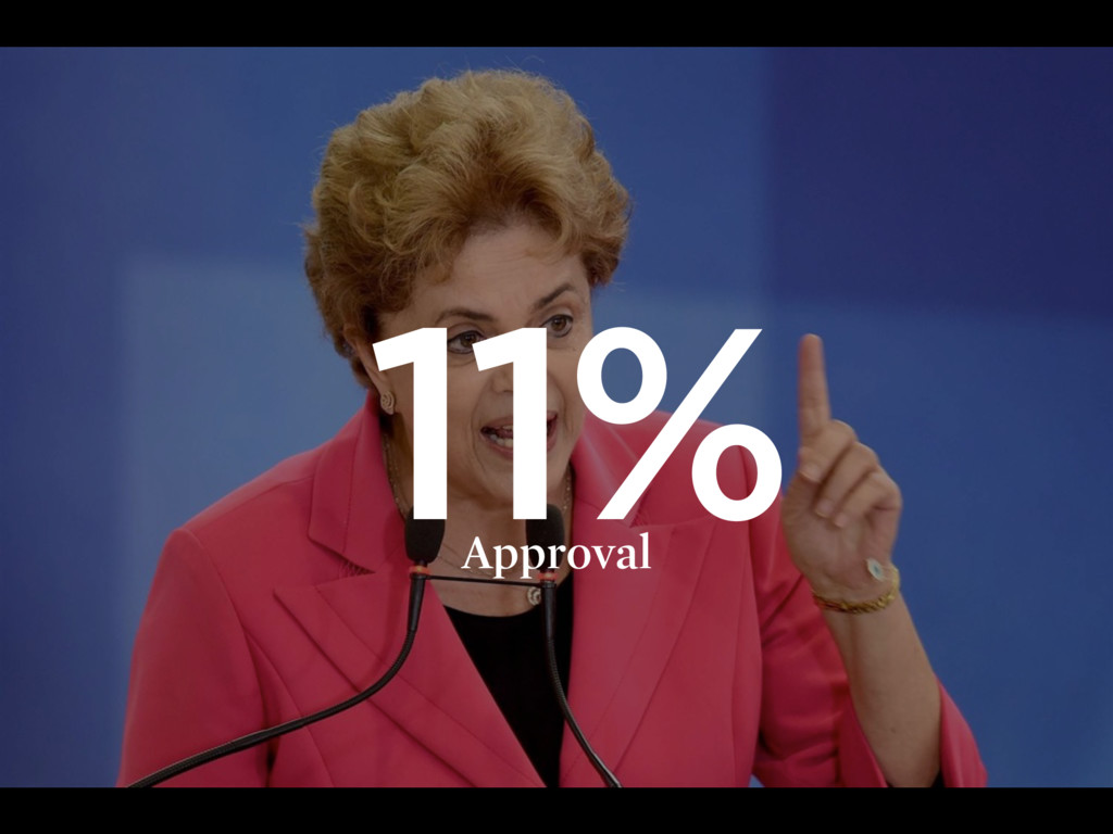 11% Approval