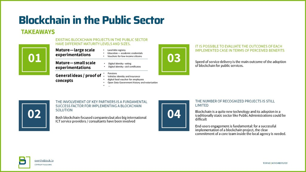 Blockchain in the Public Sector • Land title re...