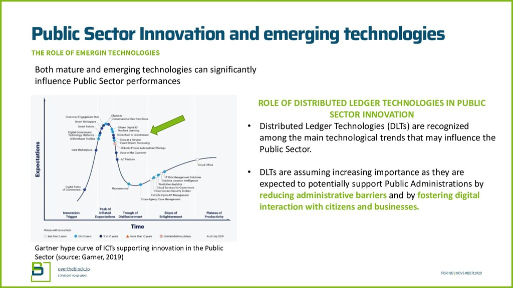 Public Sector Innovation and emerging technolog...