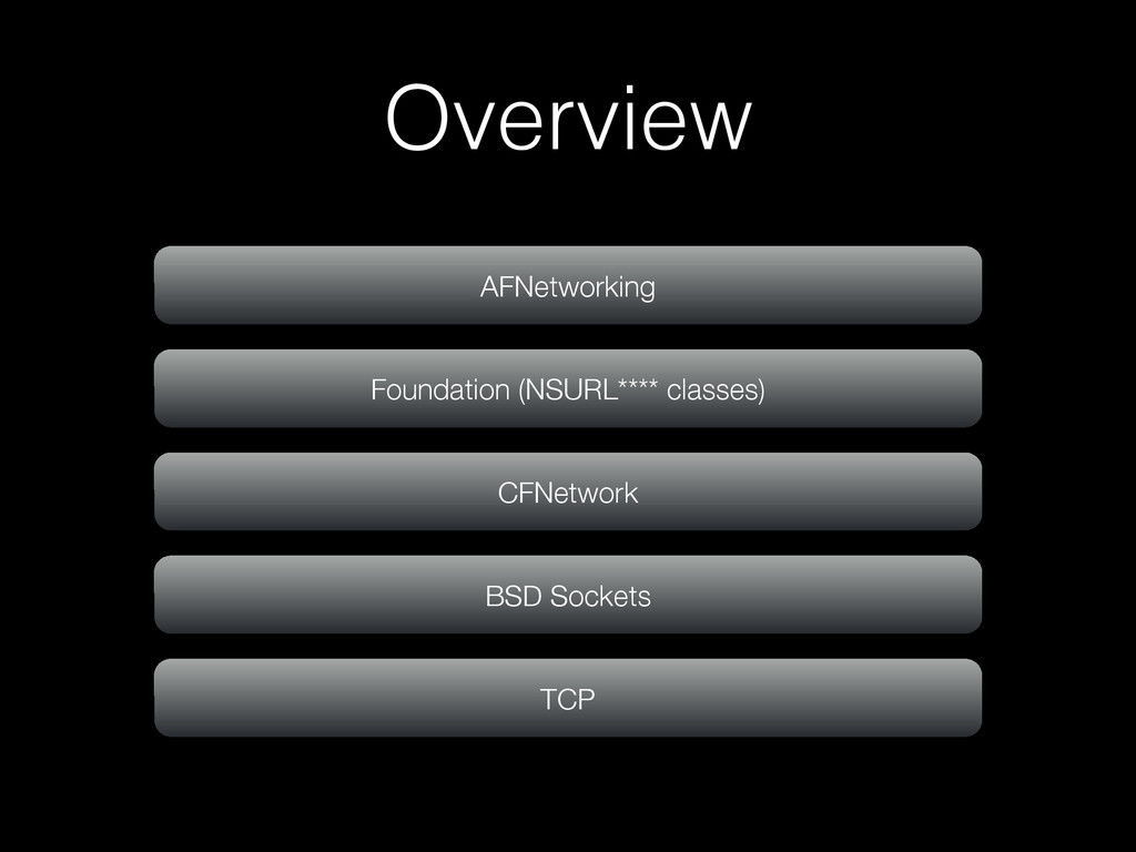 Overview TCP BSD Sockets CFNetwork Foundation (...