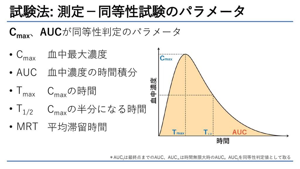 試験法: 測定-同等性試験のパラメータ C max 、AUCが同等性判定のパラメータ • C ...