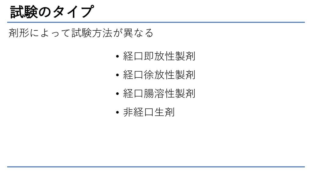 試験のタイプ 剤形によって試験方法が異なる • 経口即放性製剤 • 経口徐放性製剤 • 経口腸...