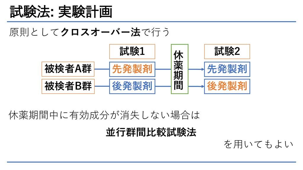 試験法: 実験計画 原則としてクロスオーバー法で行う 被検者A群 被検者B群 試験1 試験2 ...