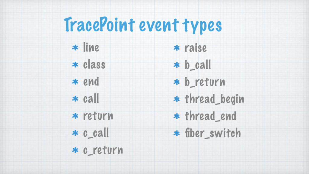 line class end call return c_call c_return rais...