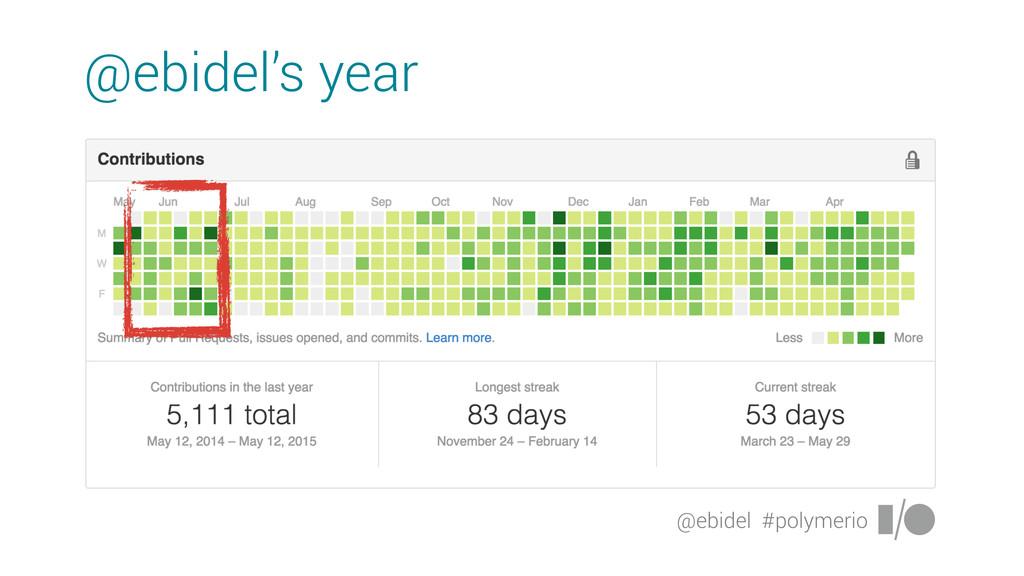 @ebidel #polymerio @ebidel's year