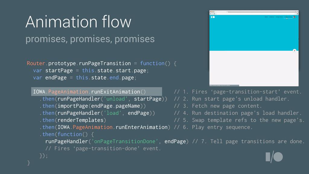 Animation flow promises, promises, promises Rou...