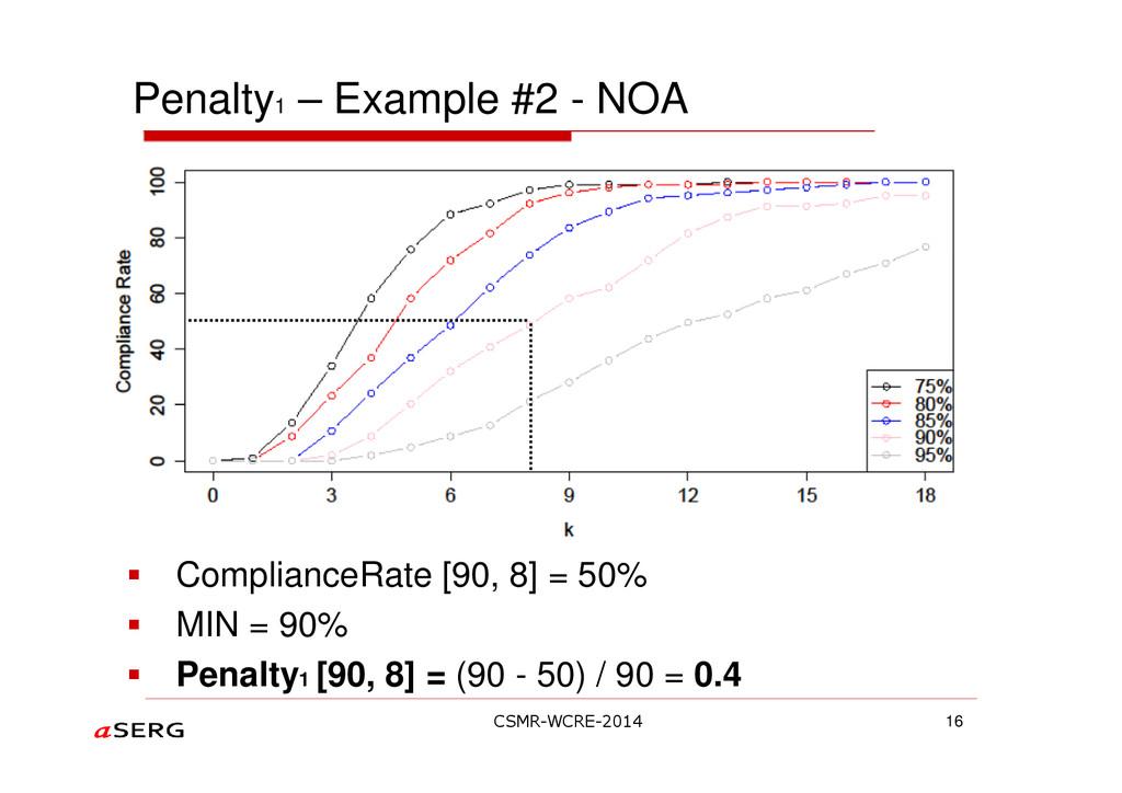 Penalty1 – Example #2 - NOA ComplianceRate [90,...