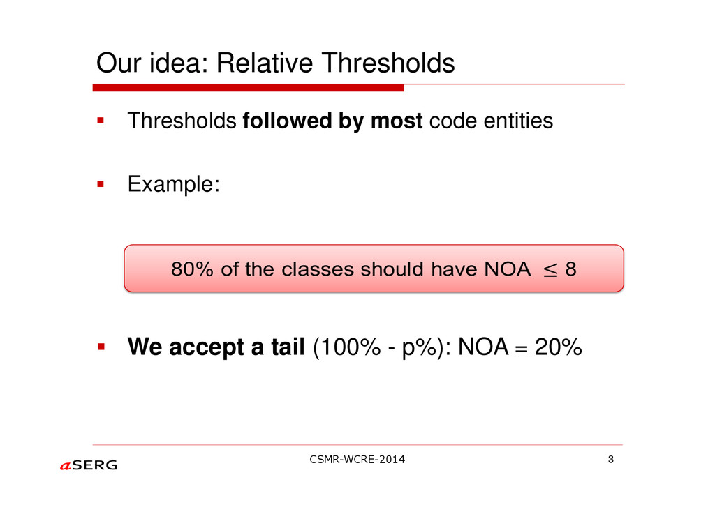 Our idea: Relative Thresholds Thresholds follow...