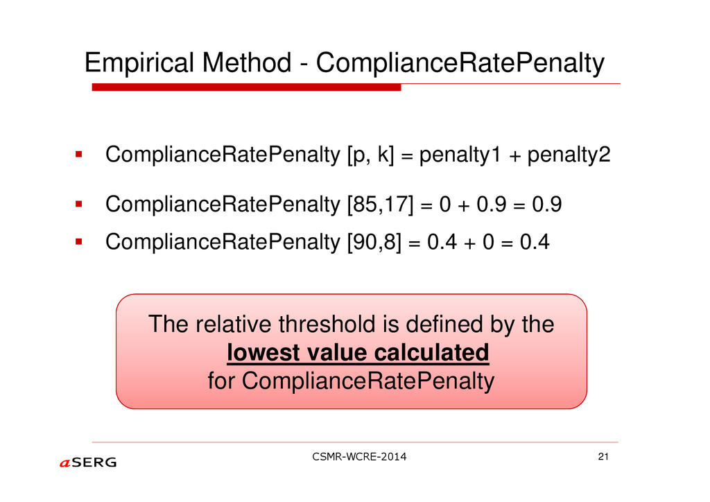 Empirical Method - ComplianceRatePenalty Compli...