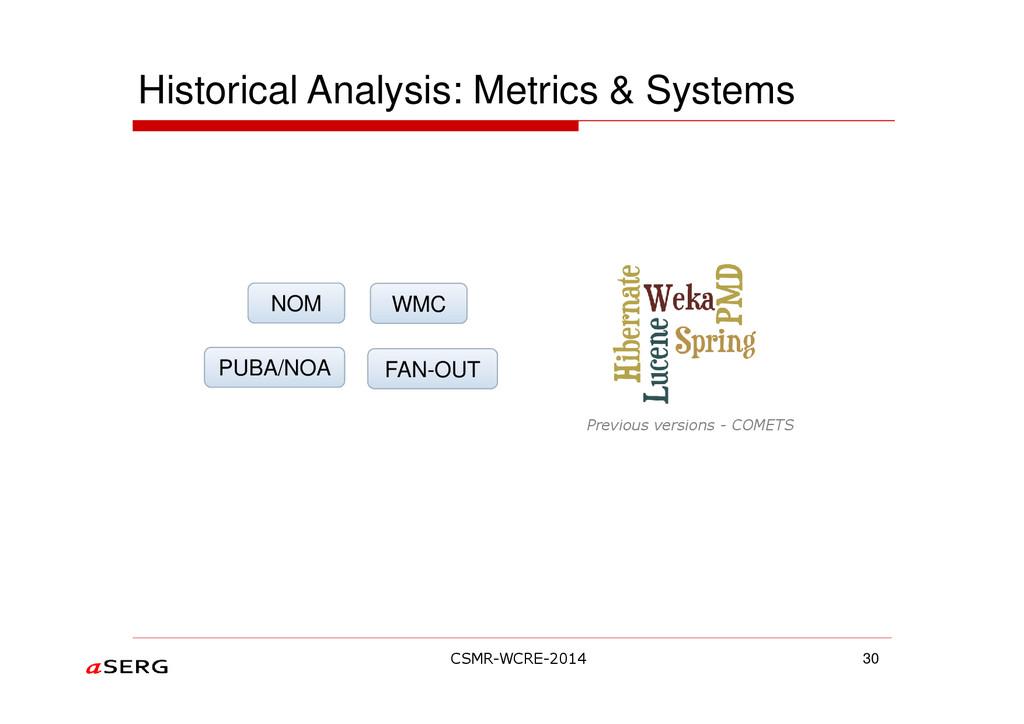 30 NOM FAN-OUT WMC PUBA/NOA Historical Analysis...