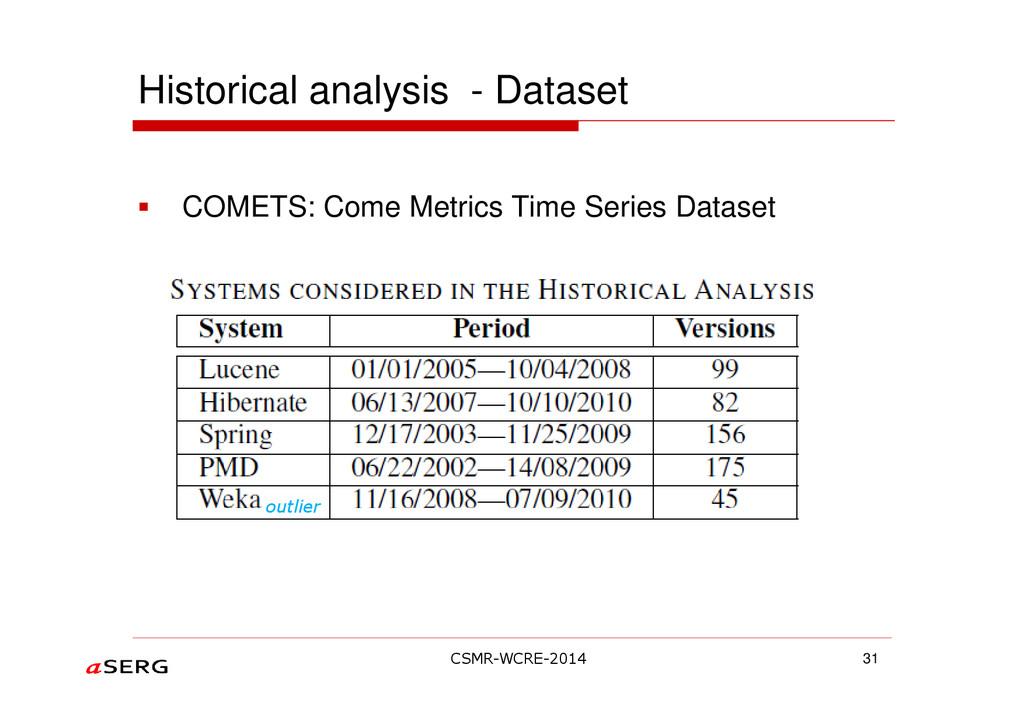Historical analysis - Dataset COMETS: Come Metr...