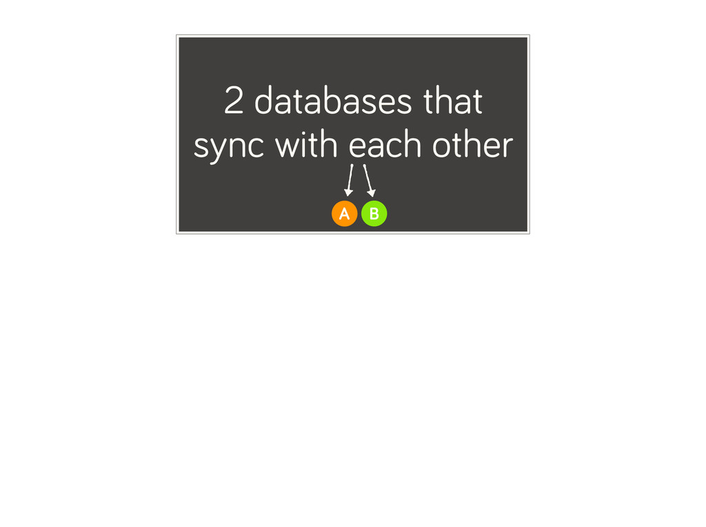 A B 2 databases that sync with each other