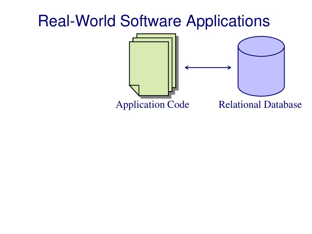 Application Code Relational Database Real-World...