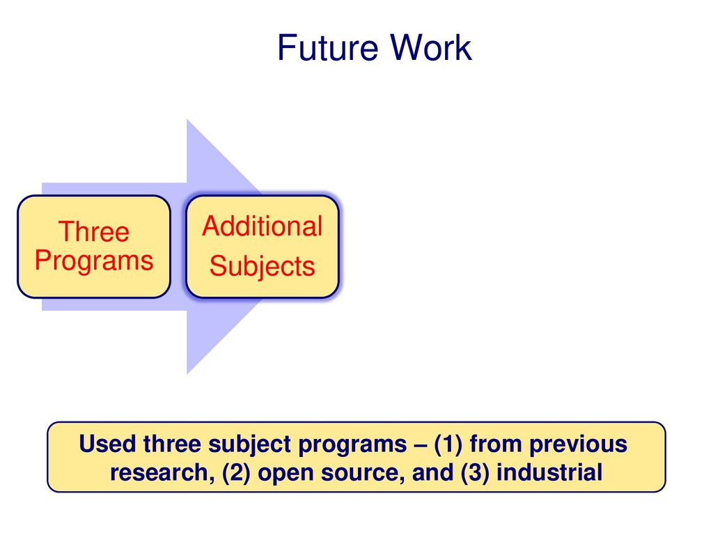 Future Work Three Programs Additional Subjects ...