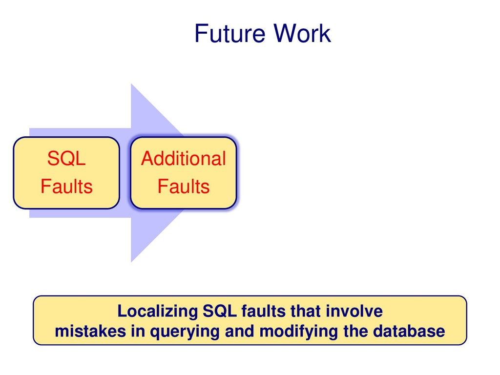 Future Work SQL Faults Additional Faults Locali...