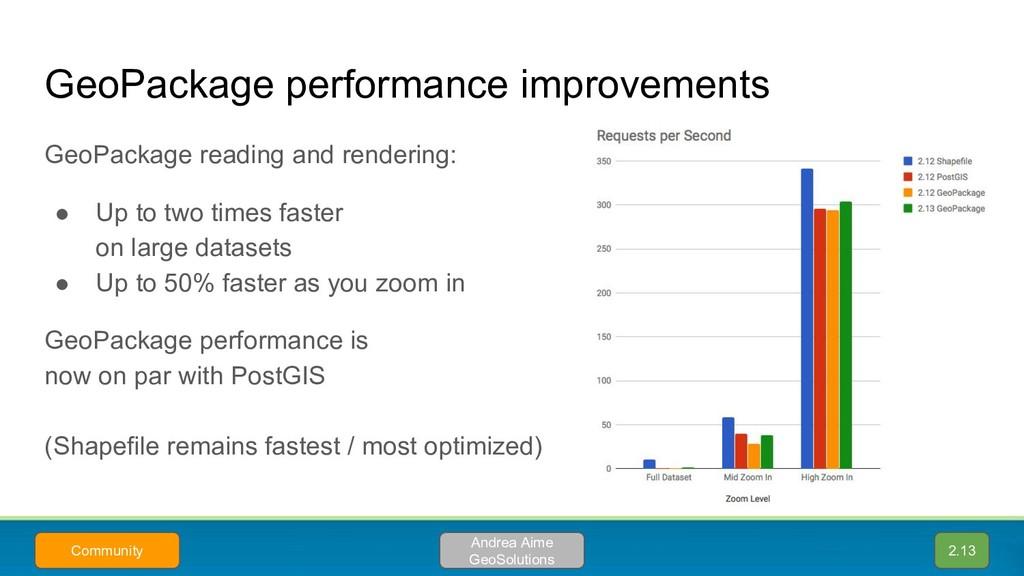 GeoPackage performance improvements GeoPackage ...