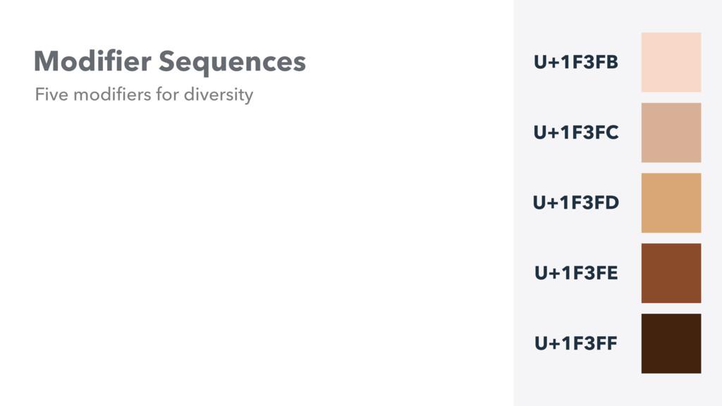 Modifier Sequences Five modifiers for diversity...