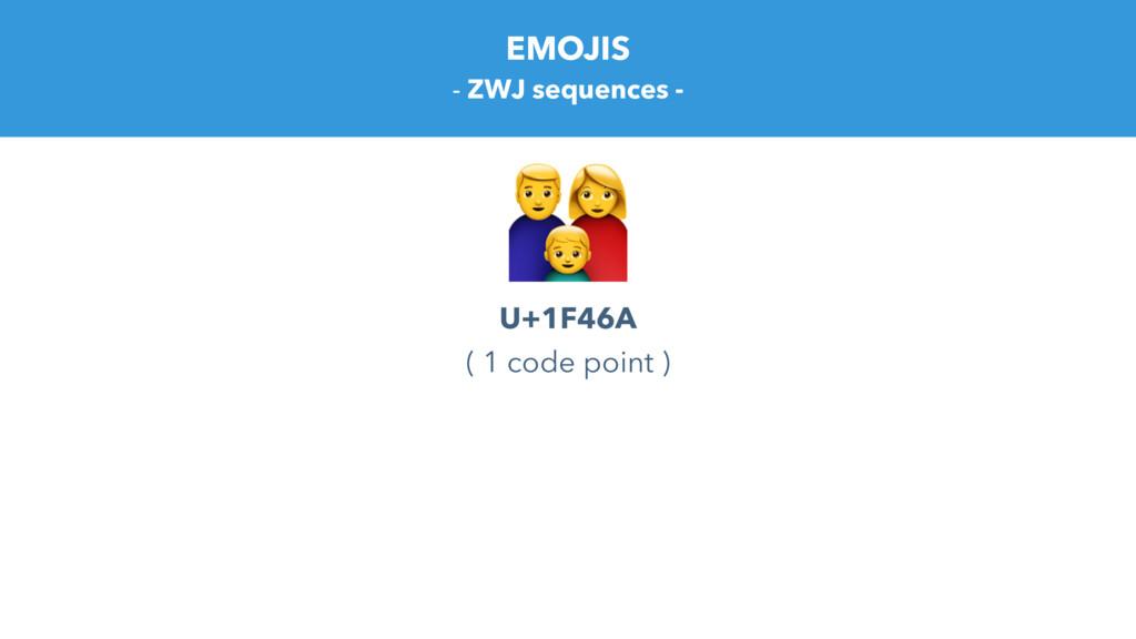 EMOJIS  U+1F46A - ZWJ sequences - ( 1 code poin...