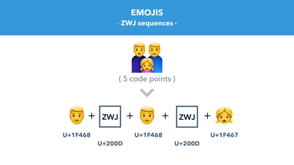 EMOJIS - ZWJ sequences - *  U+1F468 + ZWJ U+200...