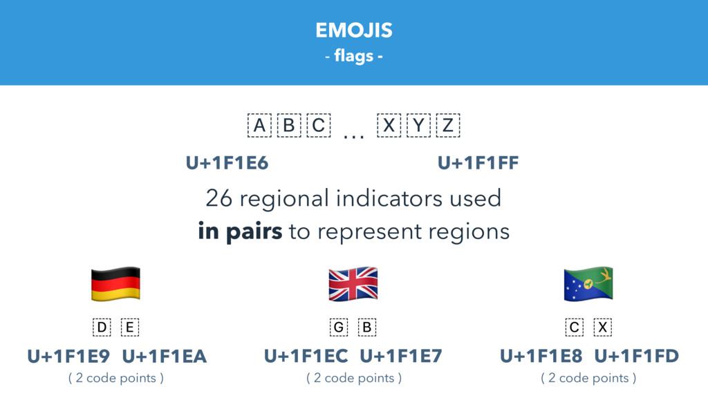 EMOJIS - flags -  ...  26 regional indicators u...