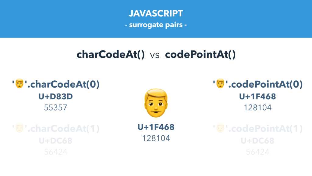 charCodeAt() vs codePointAt() JAVASCRIPT - surr...