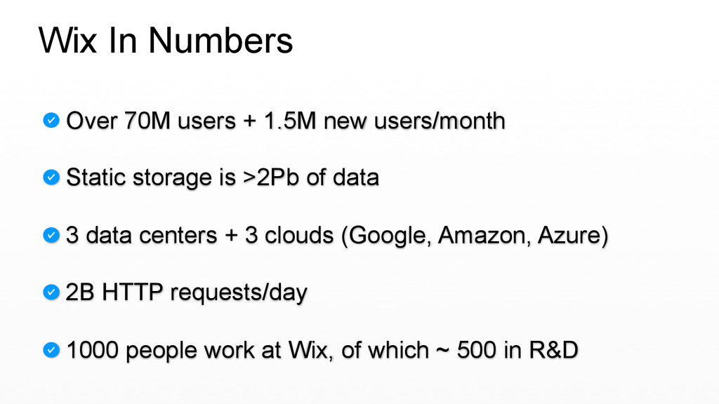 Wix In Numbers  Over 70M users + 1.5M new users...