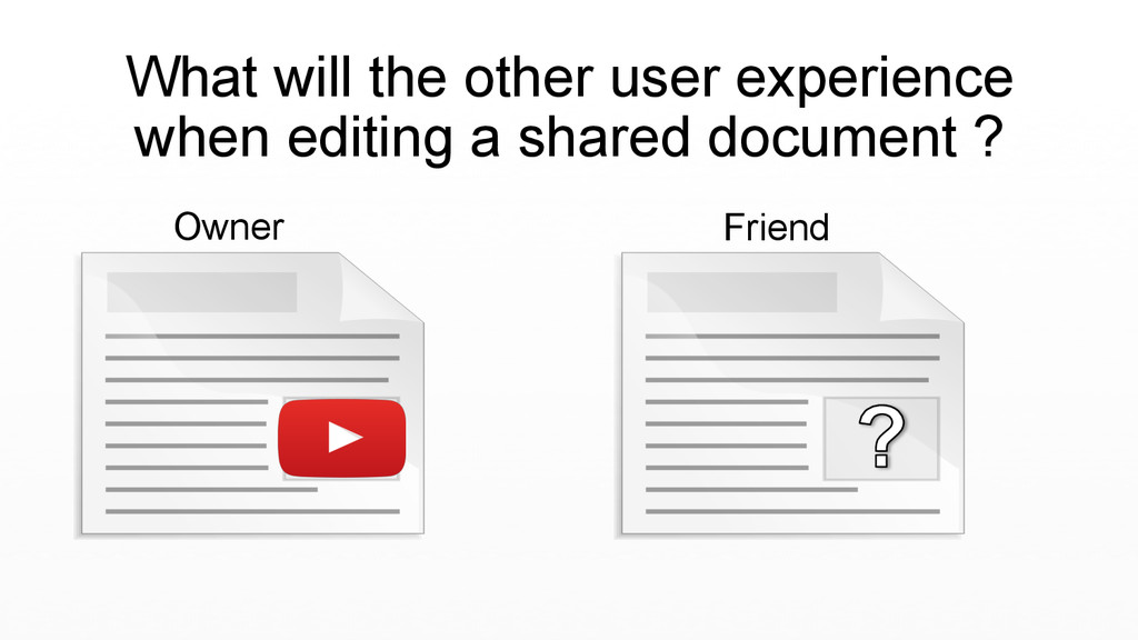 What will the other user experience when editin...