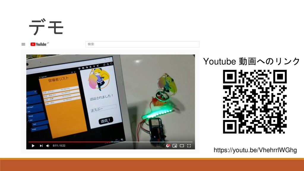 デモ https://youtu.be/VhehrrlWGhg Youtube 動画へのリンク