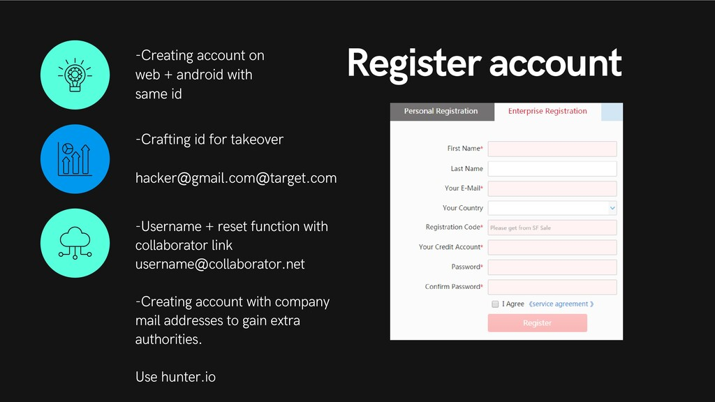 Register account -Creating account on web + and...
