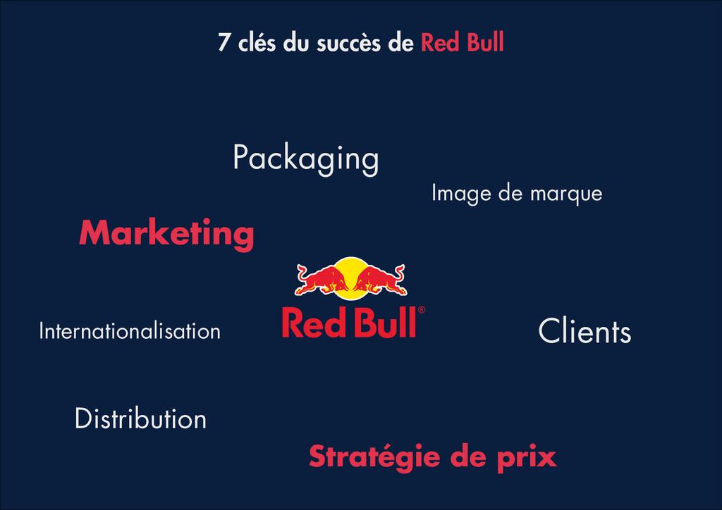 7 clés du succès de Red Bull Packaging Image de...