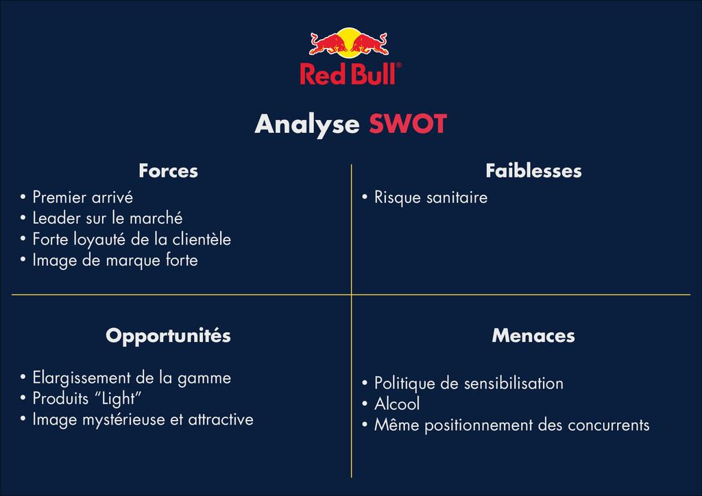 Analyse SWOT • Premier arrivé • Leader sur le m...