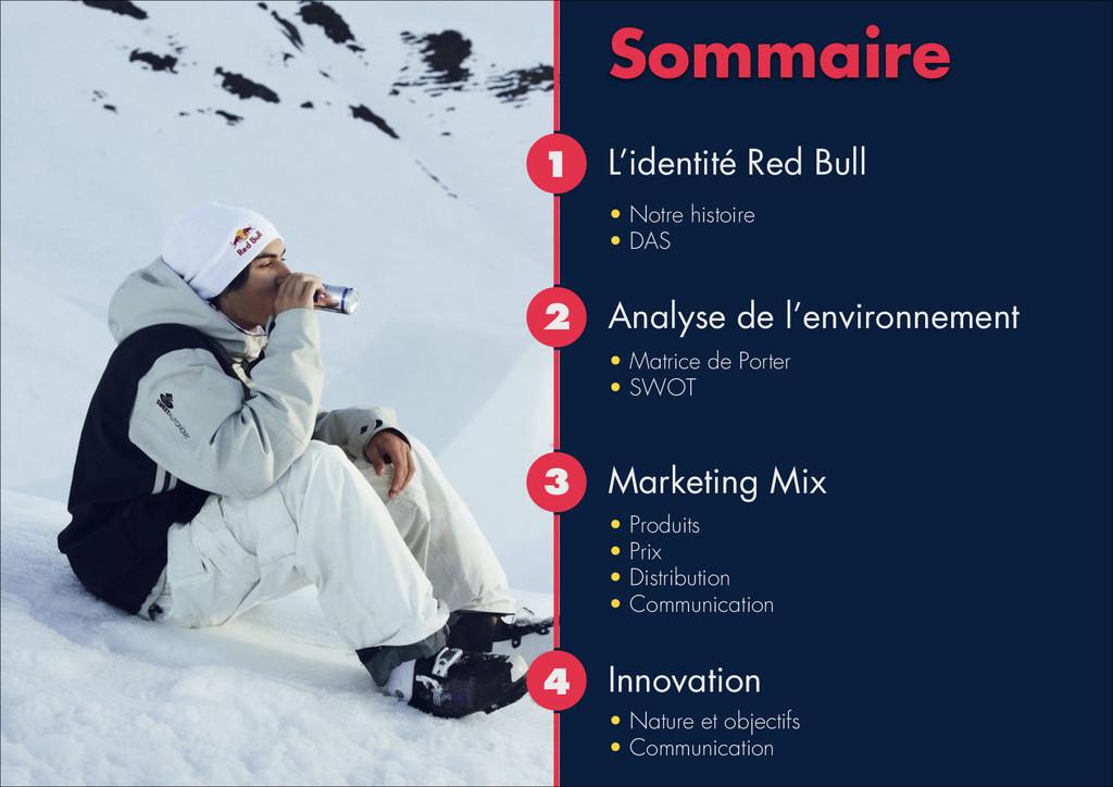 Sommaire 1 2 3 4 L'identité Red Bull • Notre hi...