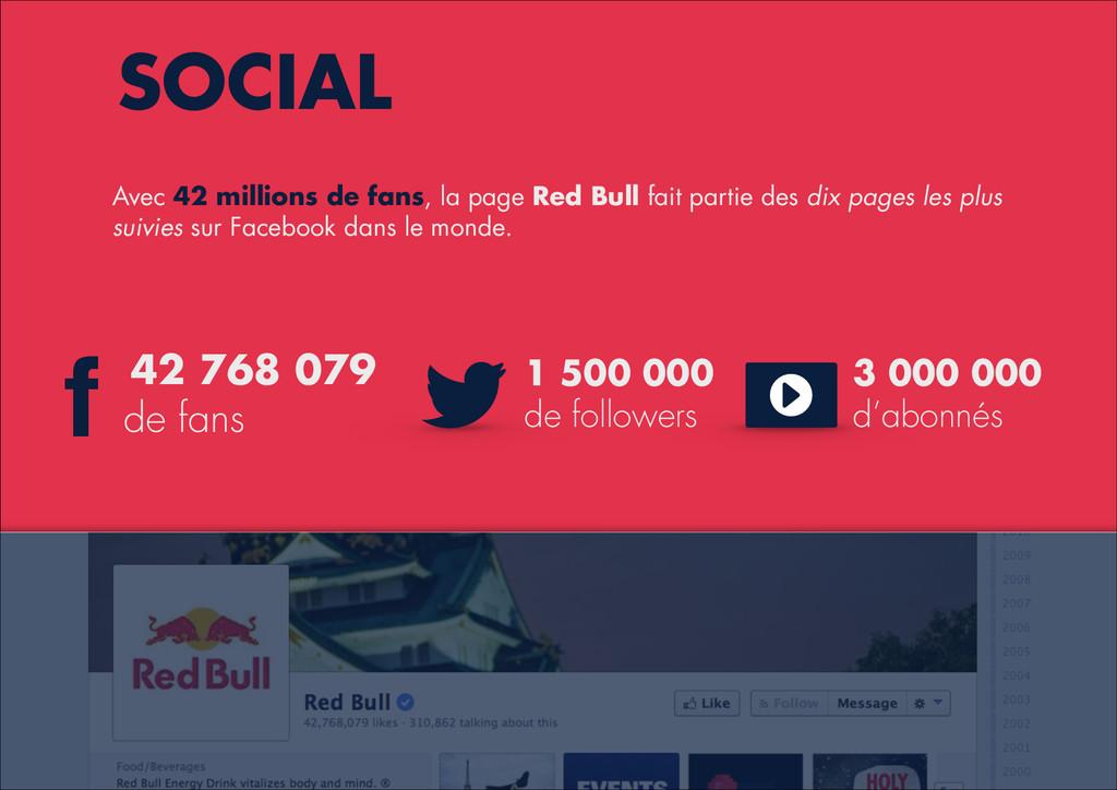SOCIAL 1 500 000 de followers f 42 768 079 de f...