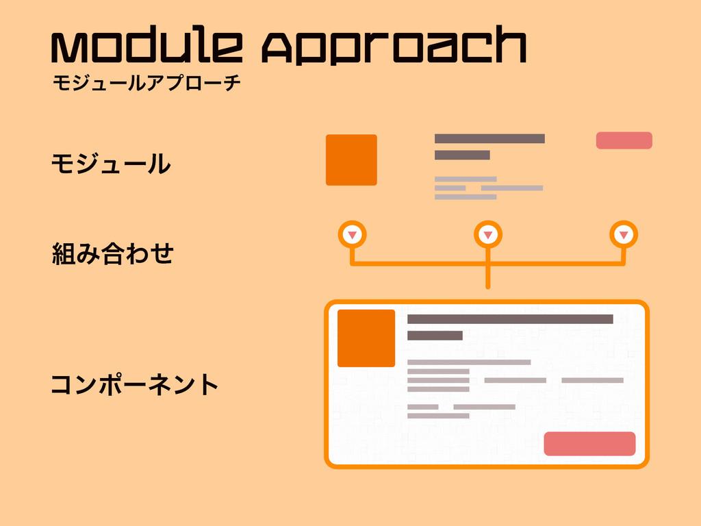 Module Approach X X X TextTextTextText TextText...