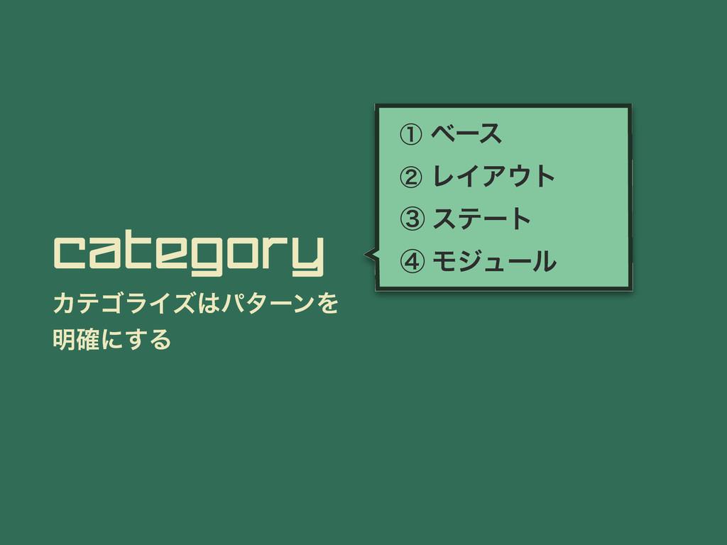 Category ΧςΰϥΠζύλʔϯΛ ໌֬ʹ͢Δ ᶅ εςʔτ ᶃϕʔε ᶄϨΠΞ...