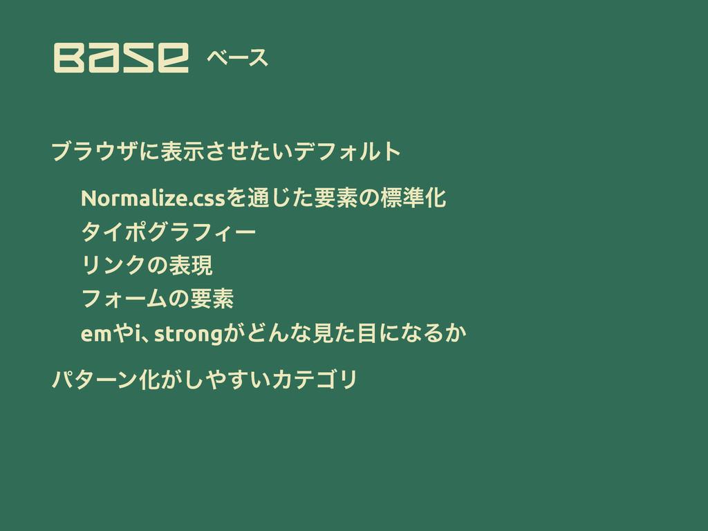 Base ϕʔε ϒϥβʹද͍ࣔͤͨ͞σϑΥϧτ ύλʔϯԽ͕͍͢͠ΧςΰϦ Normal...