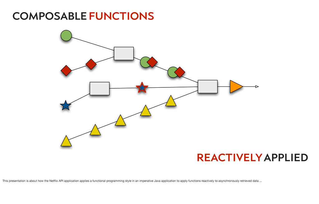 function composablefunctions reactive reactivel...
