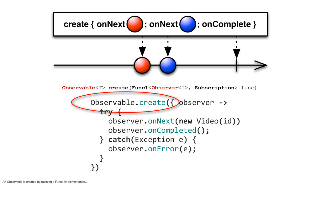 Observable 	