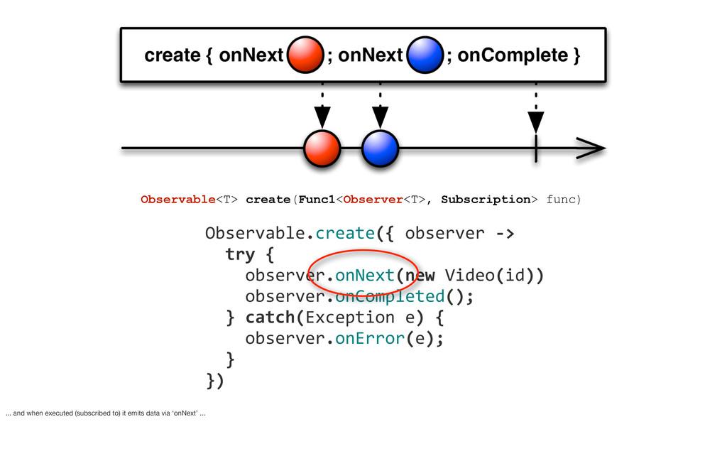 Observable.create({ observer...
