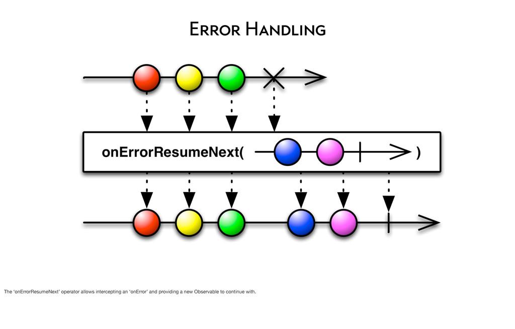 Error Handling The 'onErrorResumeNext' operator...