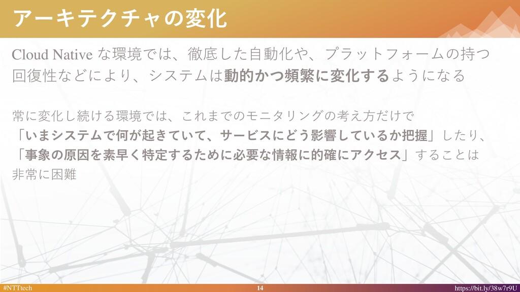 14 #NTTtech https://bit.ly/38w7r9U アーキテクチャの変化 C...