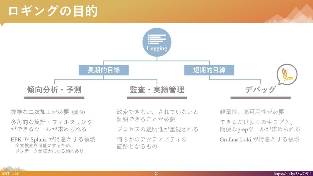 20 #NTTtech https://bit.ly/38w7r9U ロギングの目的 改変でき...