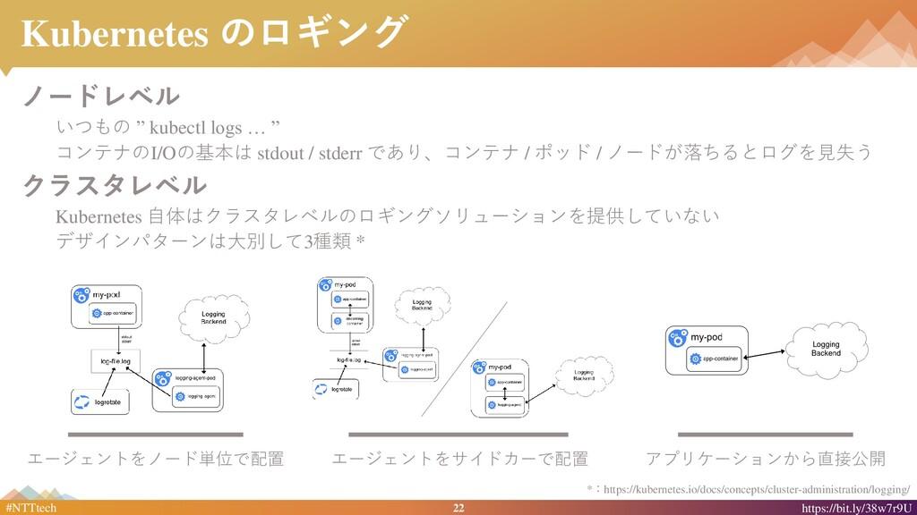 22 #NTTtech https://bit.ly/38w7r9U Kubernetes の...