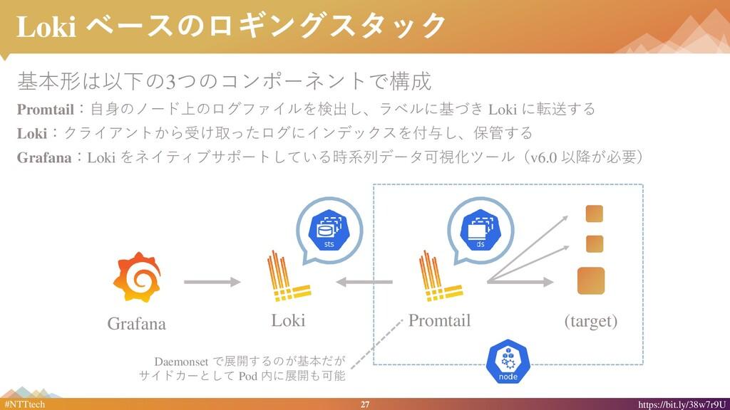 27 #NTTtech https://bit.ly/38w7r9U Loki ベースのロギン...
