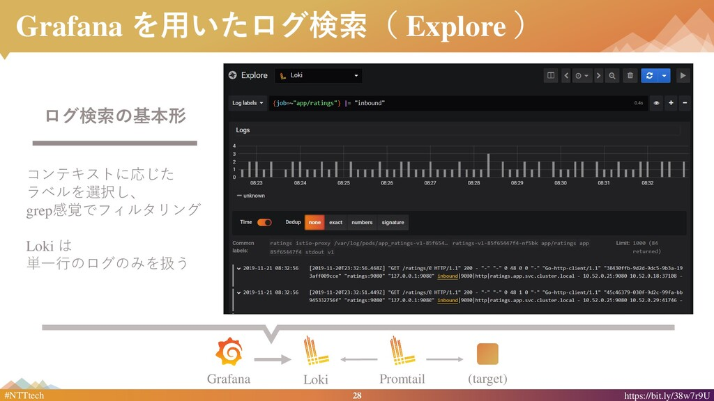28 #NTTtech https://bit.ly/38w7r9U Grafana を用いた...