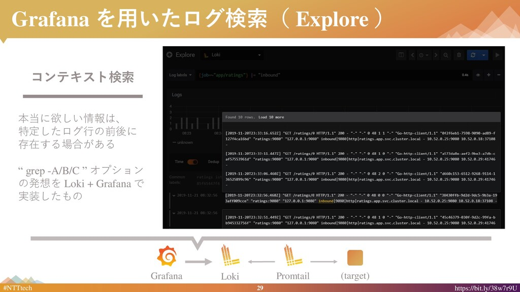 29 #NTTtech https://bit.ly/38w7r9U Grafana を用いた...