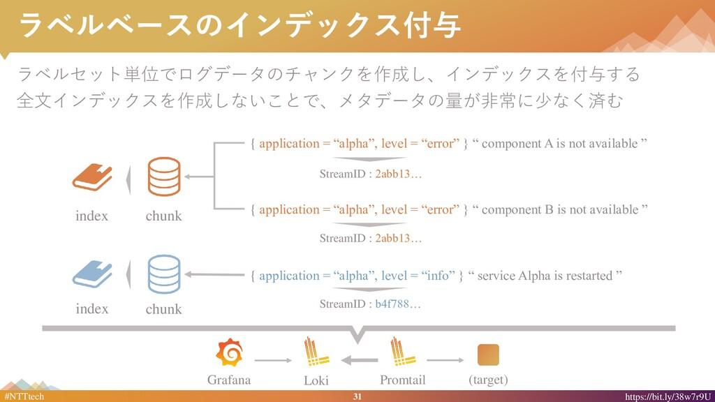 31 #NTTtech https://bit.ly/38w7r9U ラベルベースのインデック...