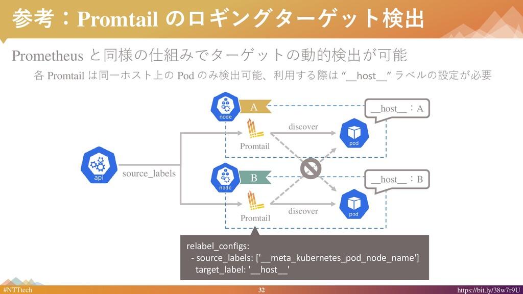 32 #NTTtech https://bit.ly/38w7r9U source_label...